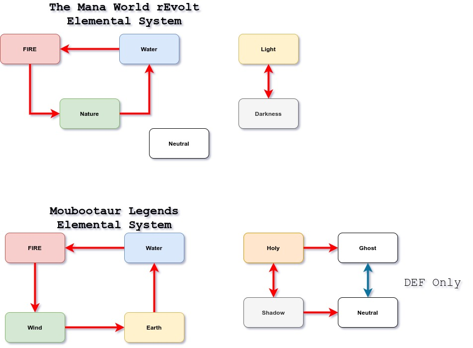 ML Ele Sys