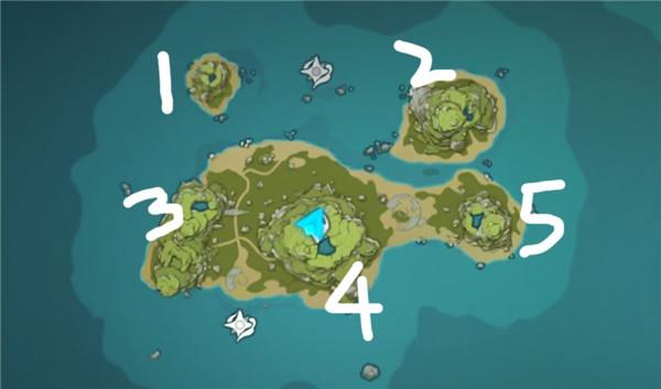 原神鸣声岛屿五个水池机关怎么破解,海岛水池机关解密攻略-第4张图片