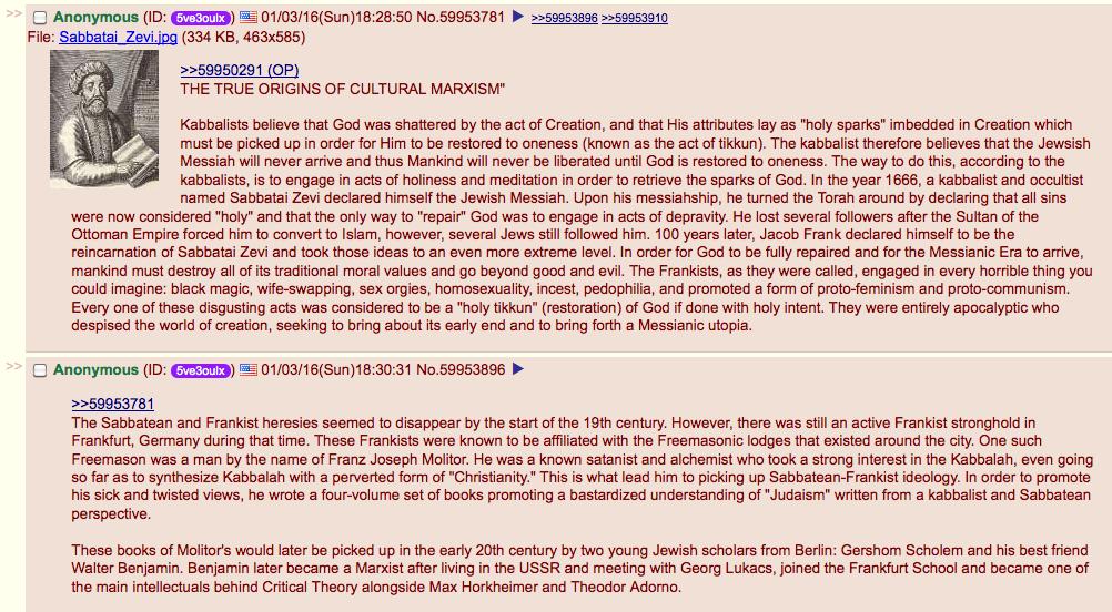 The True Origins Of Cultural Marxism…